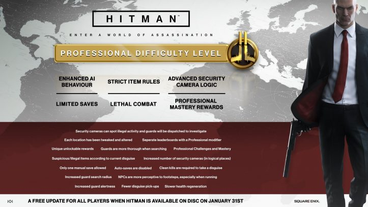 HITMAN - professional difficulty