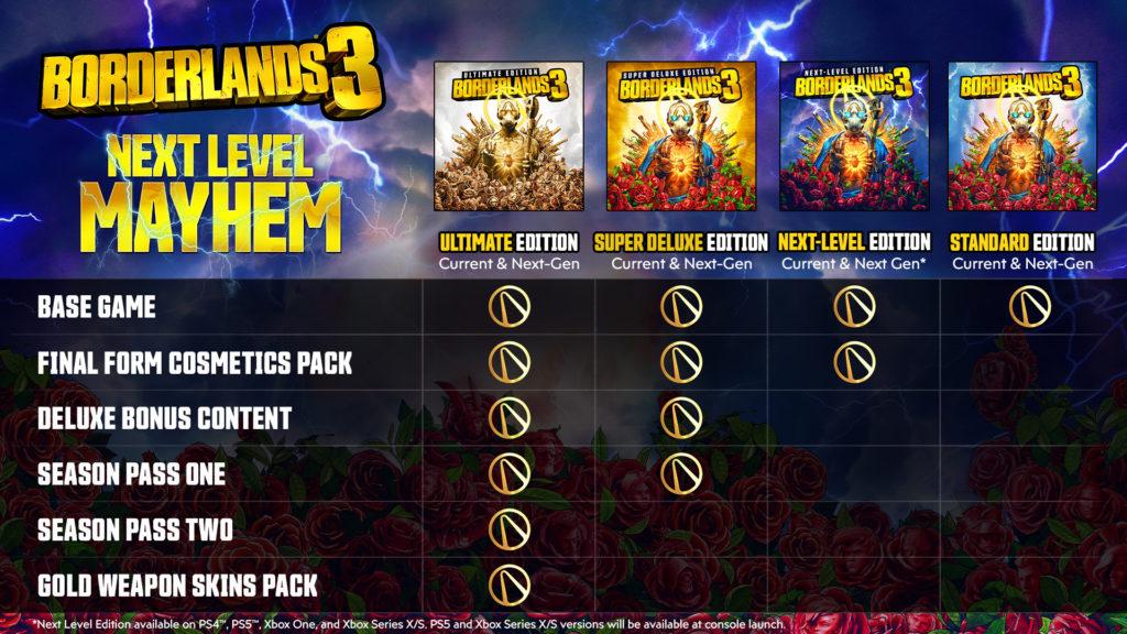 Borderlands 3 - editions